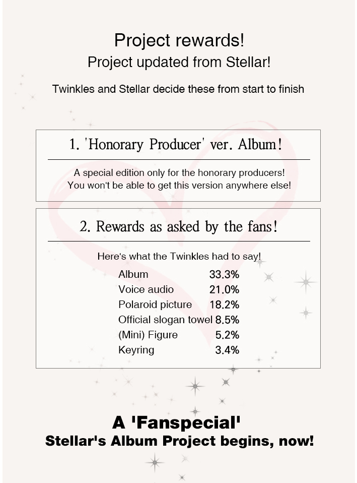 A 'Fanspecial' Stellar's Album Project | Makestar